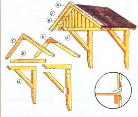 крыльцо деревянное своими руками фото